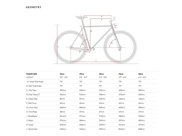 6KU Fixed Gear Bike - Shelby-648
